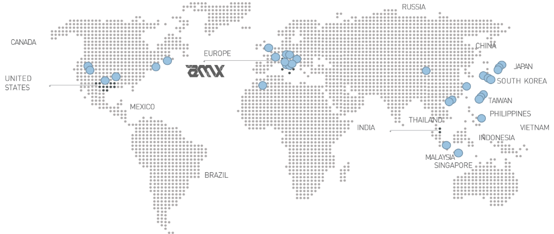 amx nel mondo